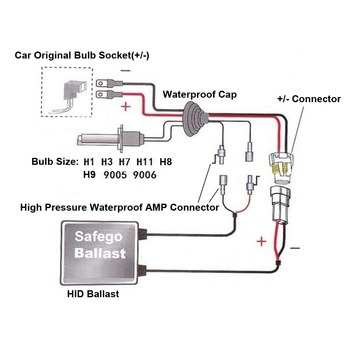 2 adet Pro Canbus Balast 35 W canbus hid balast 35 w h4 h7 canbus xenon HID kit h1 H3 H11 9005 9006